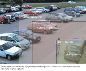 Na przykładzie parkingu porównanie rozdzielczości kamer.