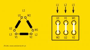 połączenie w trójkąt tabliczka zaciskowa