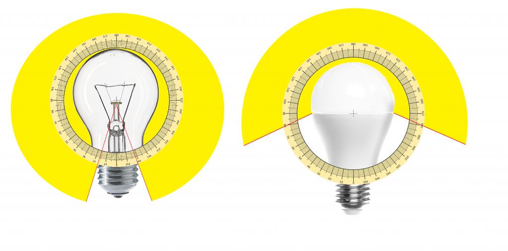 porównanie świecenia żarówki z LED-em