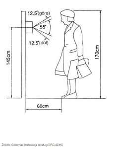 Zasada montażu kamery wideodomofonu z regulowaną kamerą