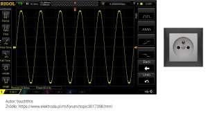 Przebieg sinusoidalny napięcia zasilającego