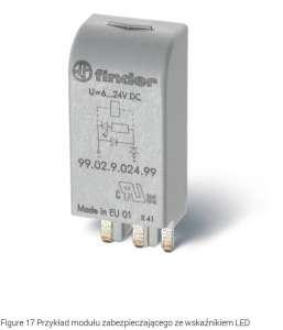 Finder moduł zabezpieczający 99.02.9.024.99
