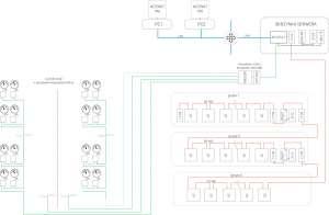 Wykorzystanie sieci meternet do odczytu energii elektrycznej oraz liczników wody