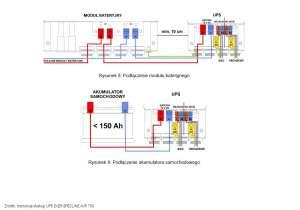 Schemat podłączenia baterii akumulatorów do SPECLINE AVR 700