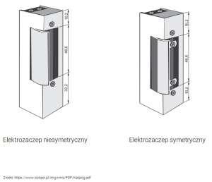 Elektrozaczepy różnią się umieszczeniem zapadki w stosunku do obudowy