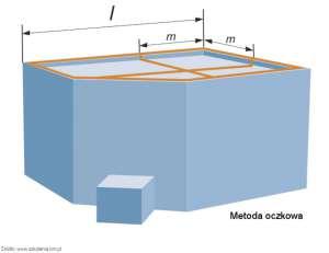 Metoda oczkowa do obliczania obszaru chronionego przez LPS zewnętrzny
