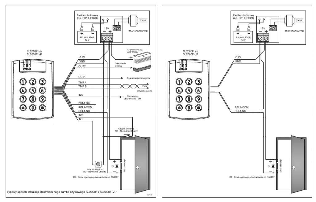 Dwa najczęściej stosowane schematy SL2000F Roger