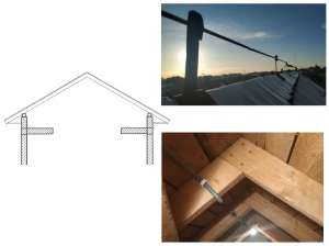 Odstęp izolacyjny pomiędzy LPS a wewnętrzną instalacją elektryczną