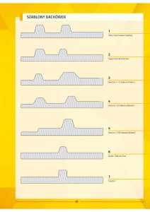 Wzór dachówek do zamka: Monza, Plus, Z18S, Wiekor, L25, L-15, Sirius, dachówka średzka