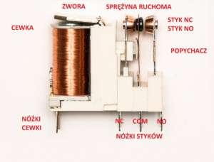 Przekaźnik elektromagnetyczny składa się z