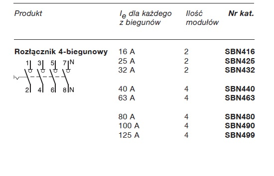 Dane na podstawie katalogu Hager