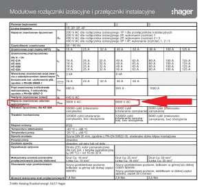 Parametry techniczne SBN363 SBN390 SBN340 SBN463 SBN490 SBN440 SBN140 SBN380 SBN499 SBN399