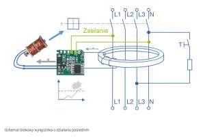Wyłącznik różnicowoprądowy - schemat blokowy