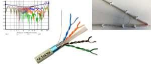 Sposób doboru i montażu kabli teleinformatycznych