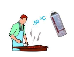 Cellpack spray chłodzący MINUS, schładza do temperatury około -50 st. C