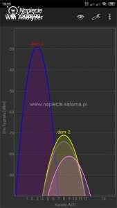 Skanowanie sieci Wi-Fi